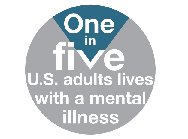1 in 5 adults